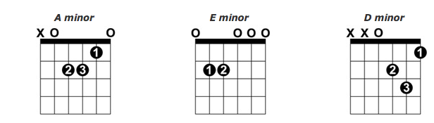 minor-open-chords